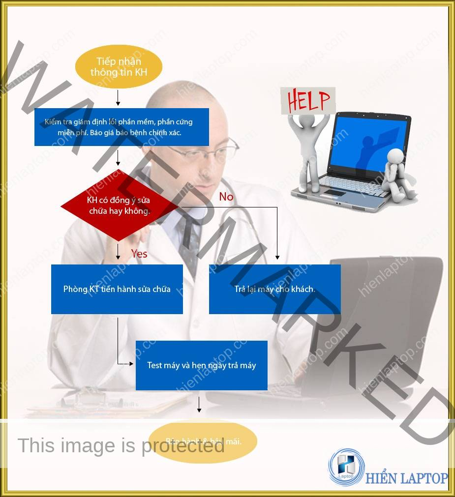 quytrinhsuachua Sửa chữa laptop