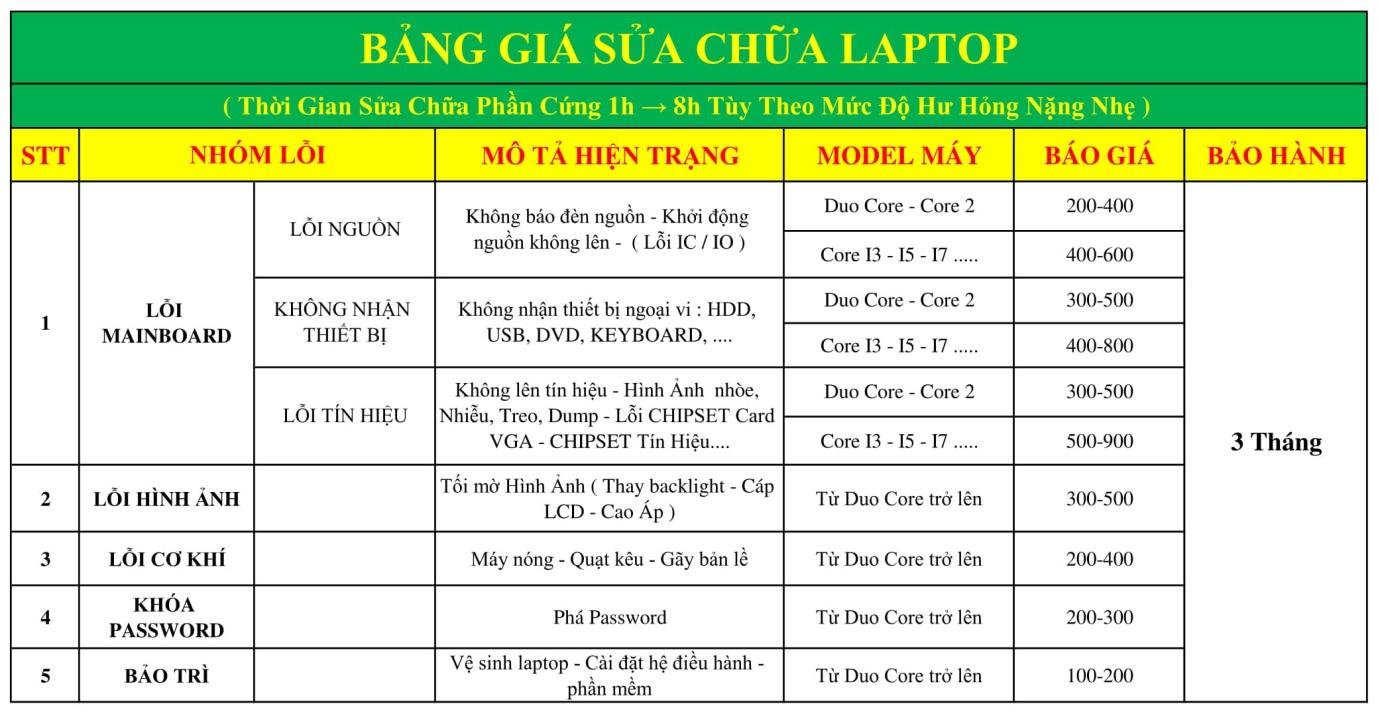 bảng giá sửa chữa laptop