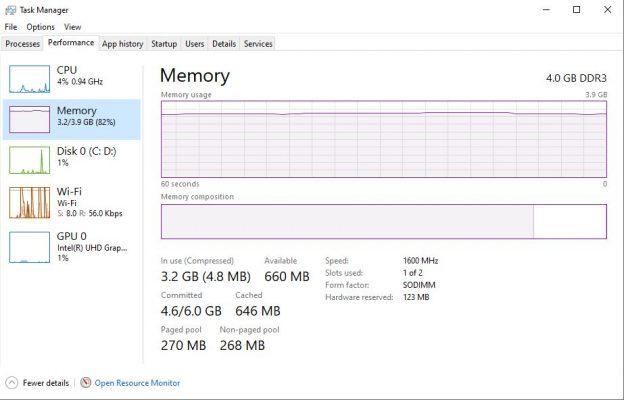 Hình ảnh hướng dẫn người dùng cách kiểm tra ram laptop bằng việc truy cập tab Performance
